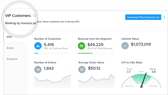 glew woocommerce analytics reporting